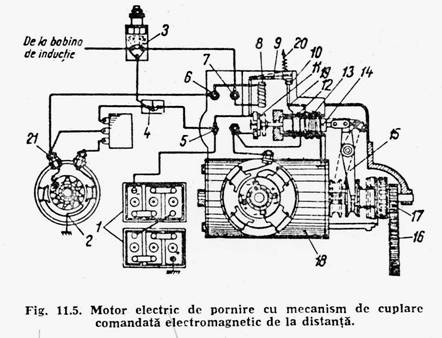 Startmotor schema